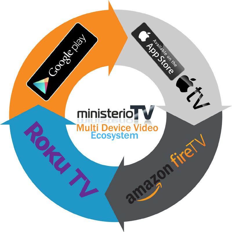 ecosistema de videos